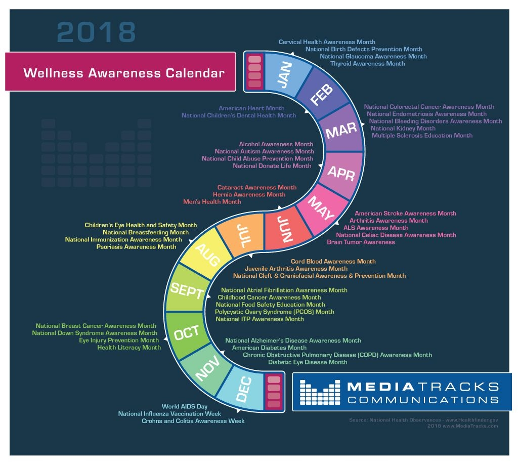 2018 wellness awareness calendar [infographic] mediatracks