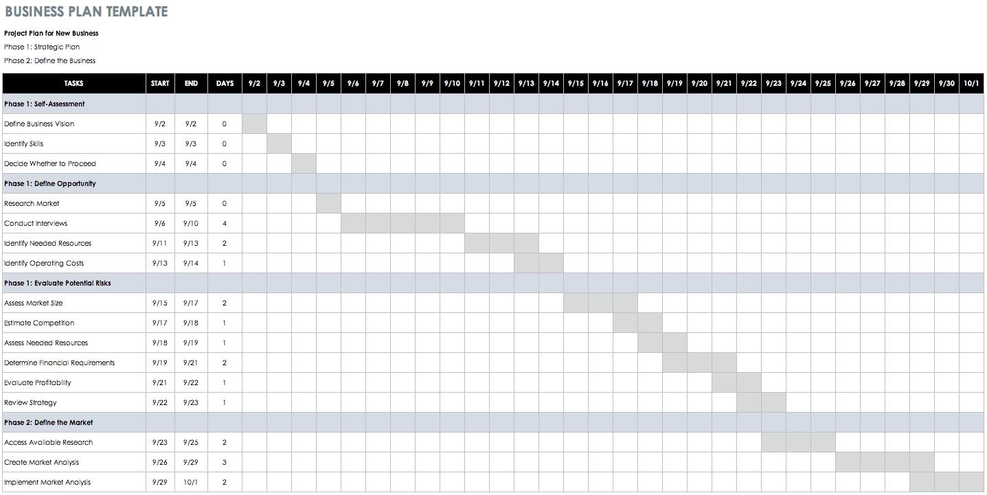 30 Free Task And Checklist Templates | Smartsheet