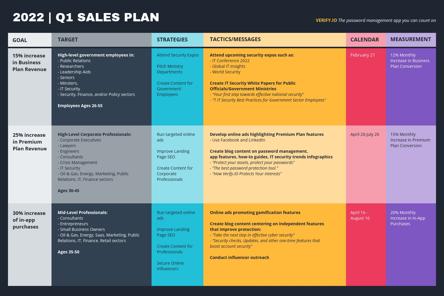 30 Project Plan Templates & Examples To Align Your Team