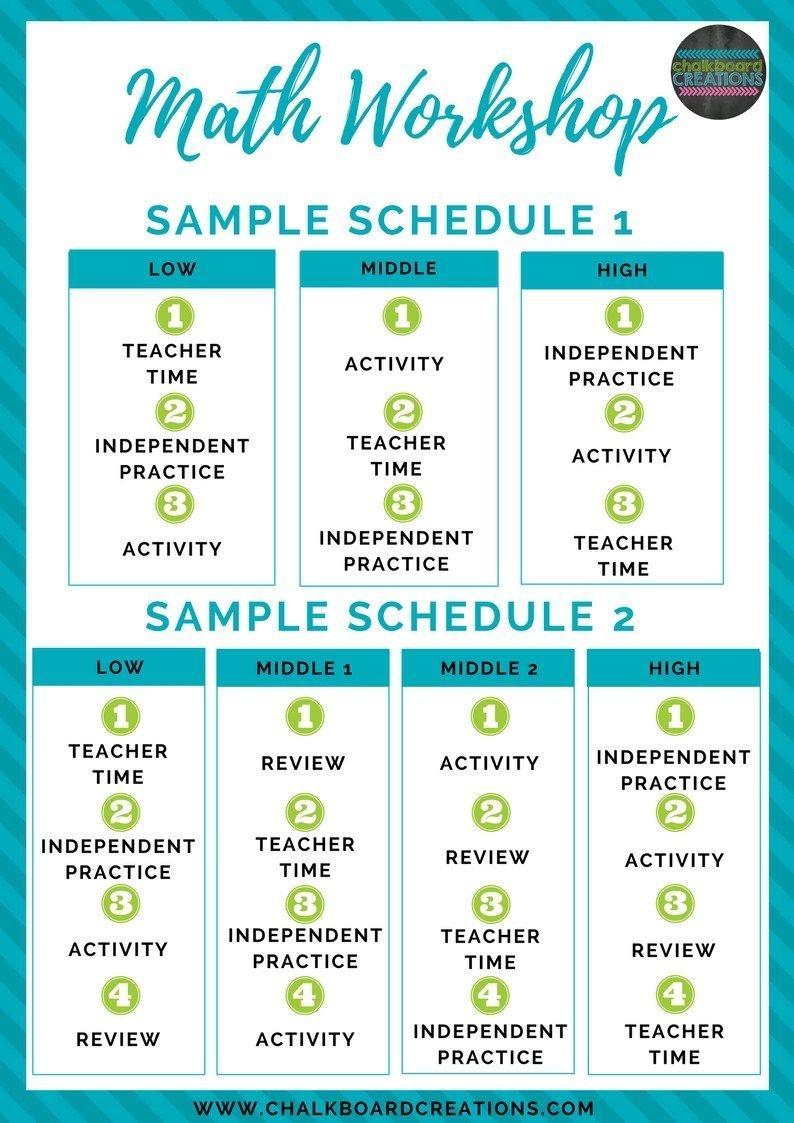 7 habits of highly effective math workshop | math workshop