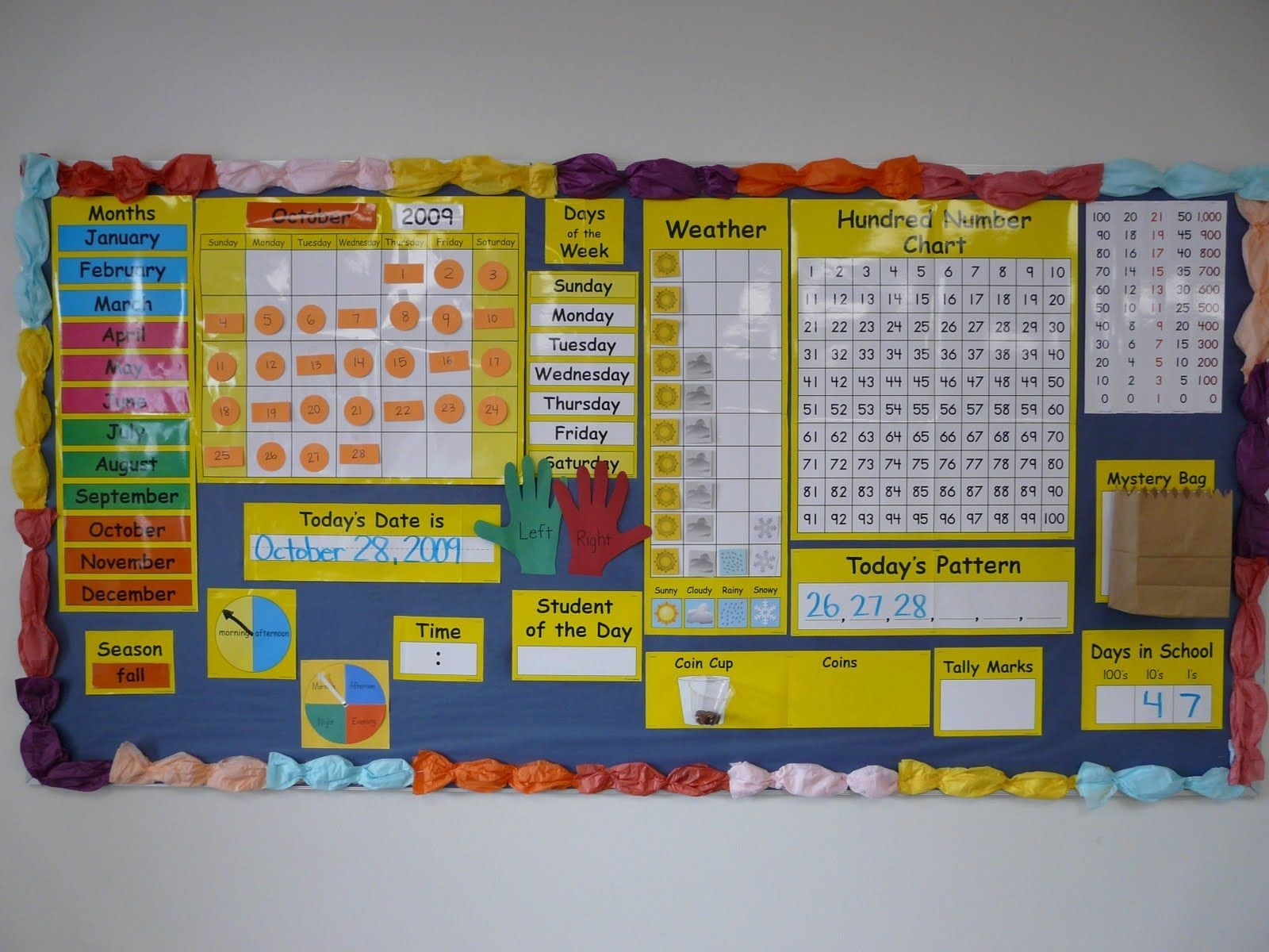 bulletin board ideas: kindergarten | kindergarten bulletin