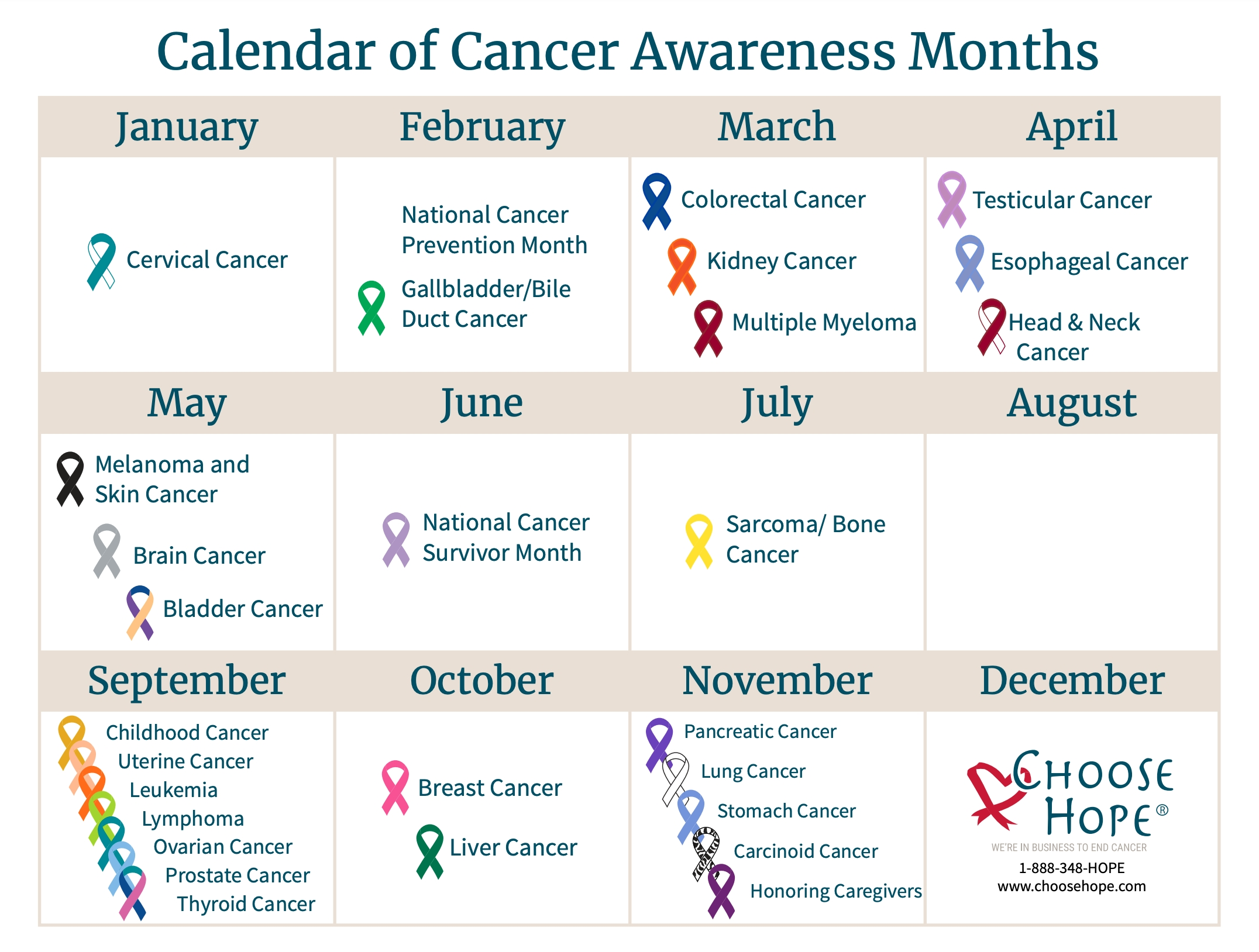 cancer awareness months calendar and ribbon colors | choose hope