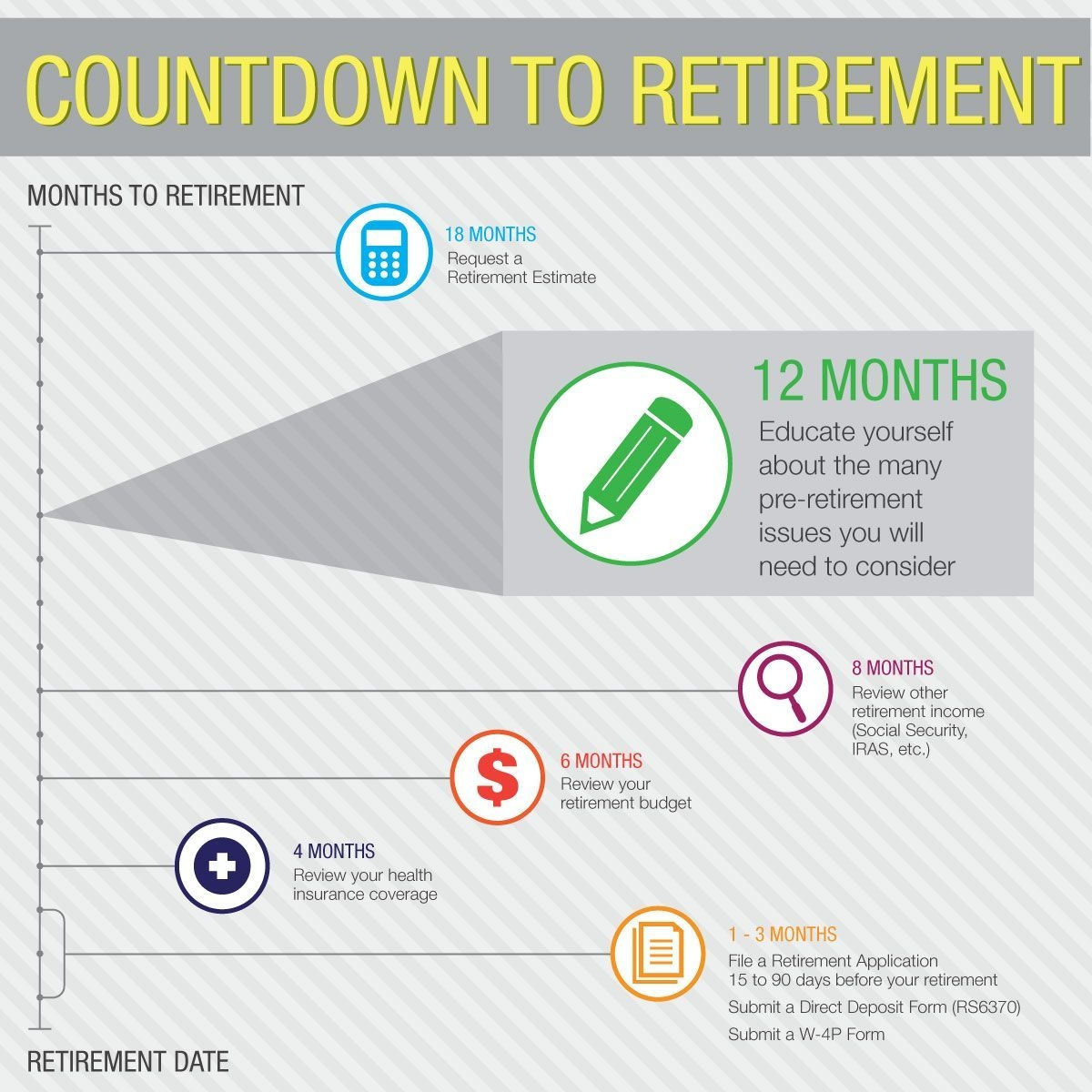 Countdown To Retirement 12 Months | Retirement Countdown