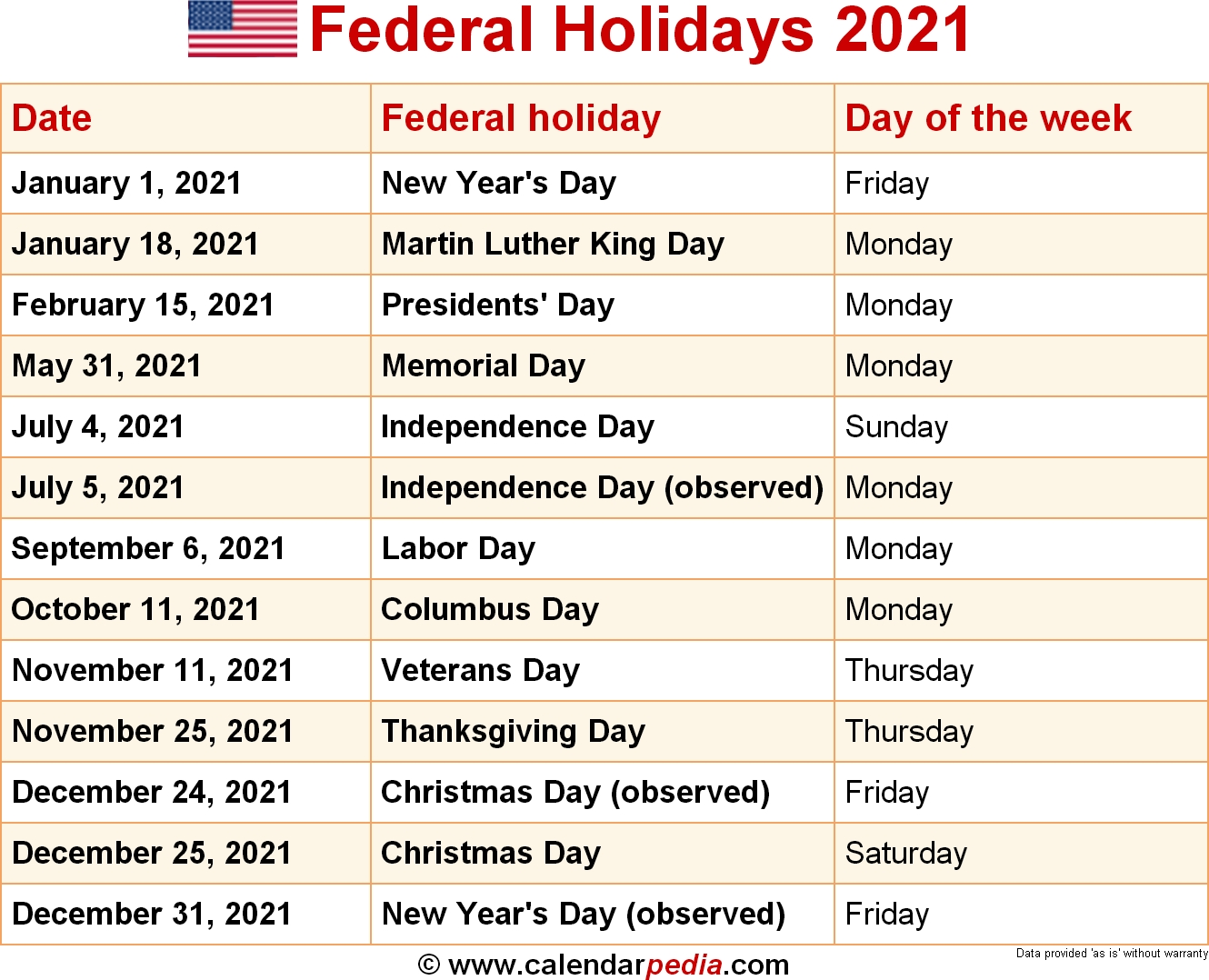 federal holidays 2021 with free printable templates in word
