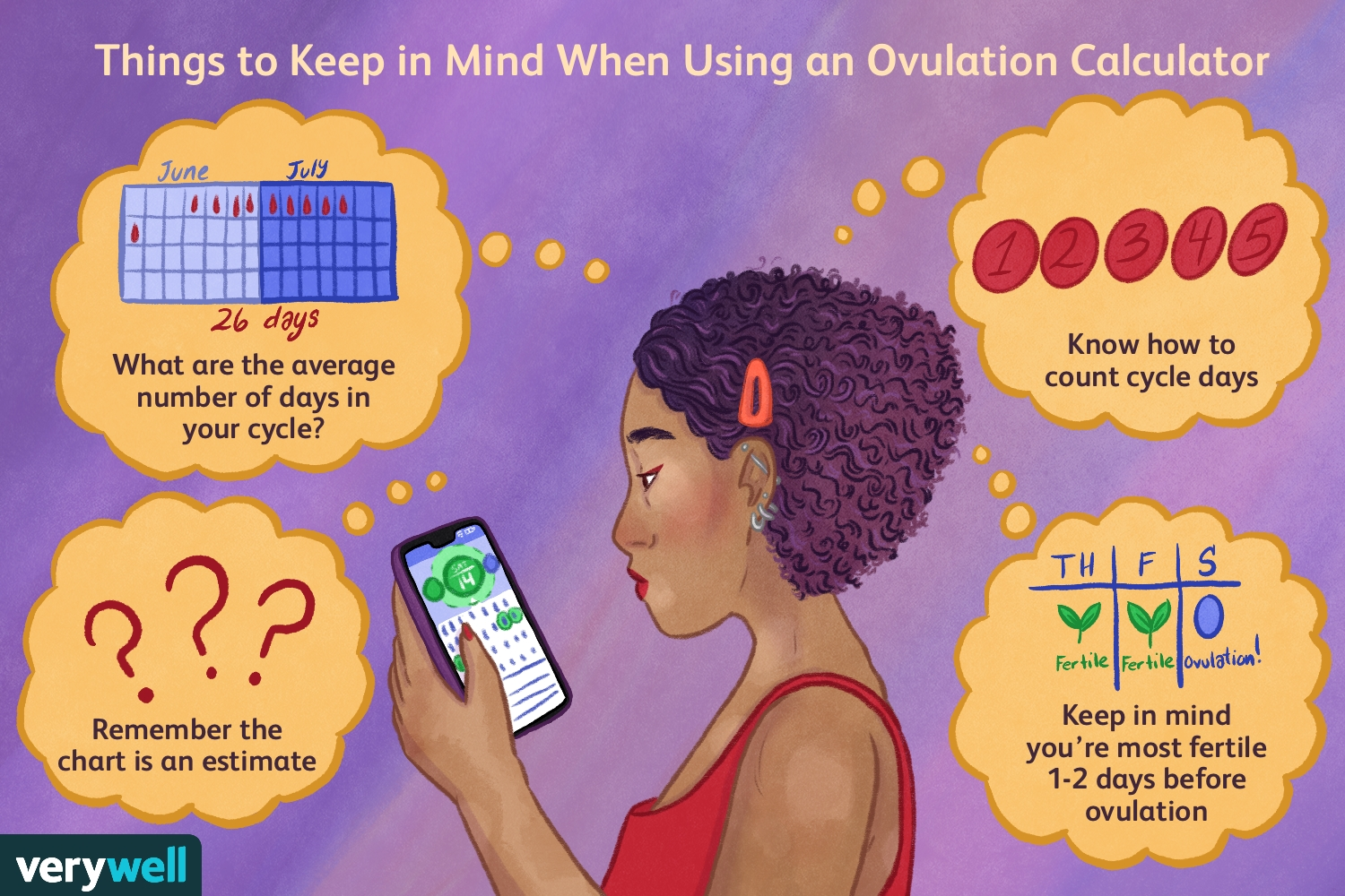 How To Use An Ovulation Calendar And When Not To Use One