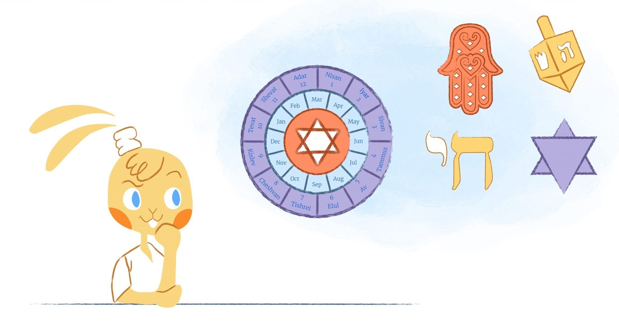 introduction to the hebrew calendar: 12 facts you should