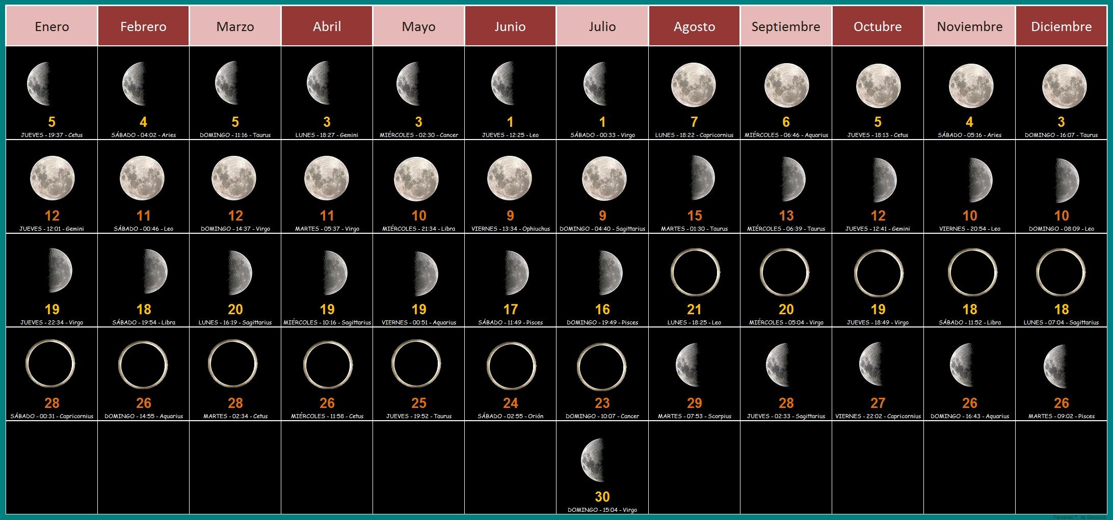 lunar calendar wikipedia