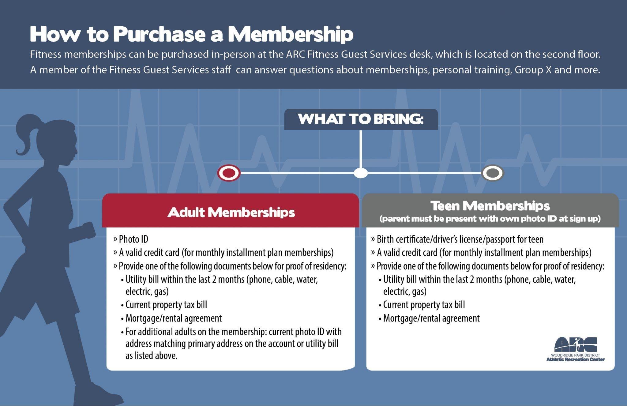 membership woodridge park district arc