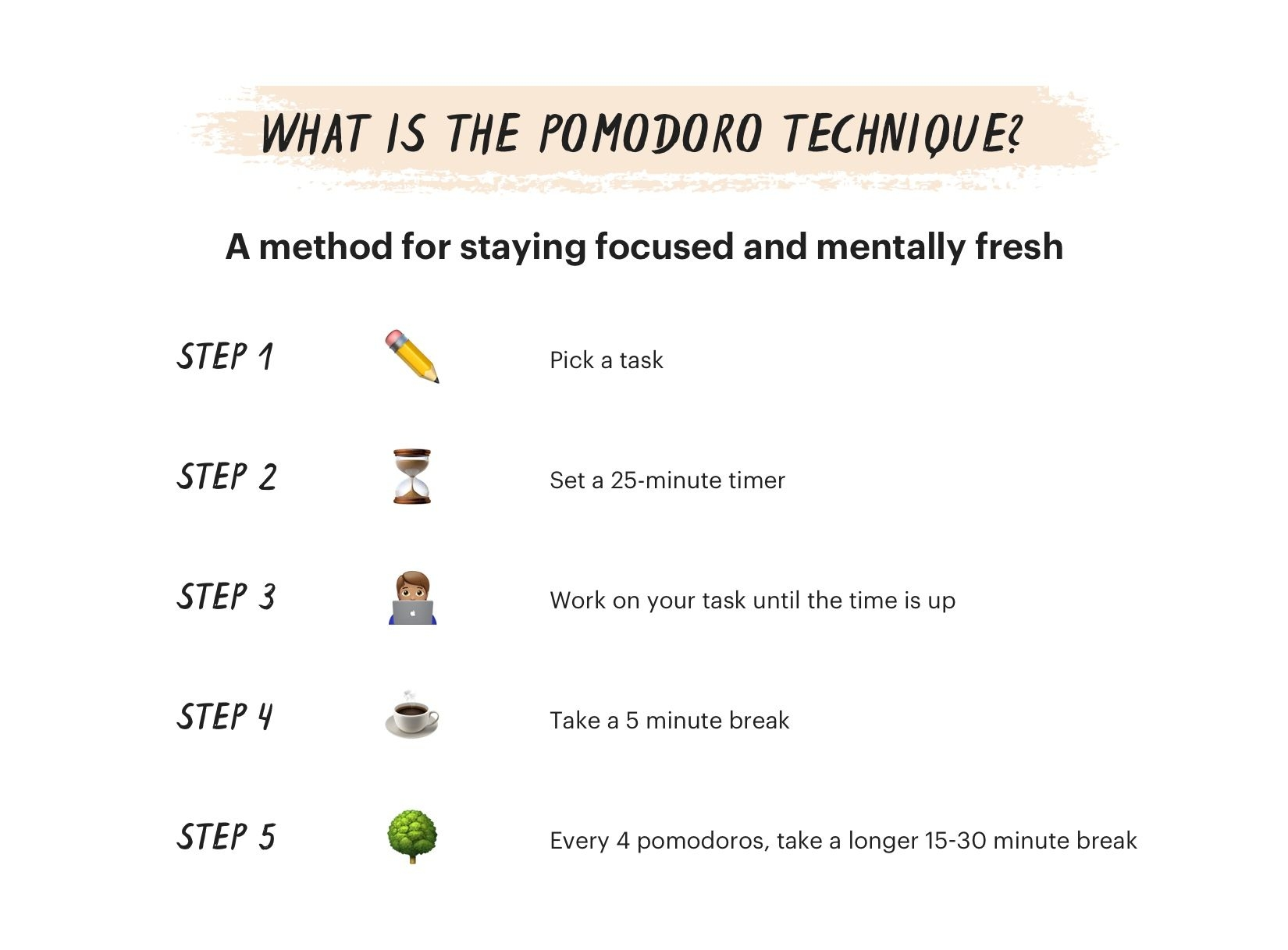 the pomodoro technique – why it works & how to do it