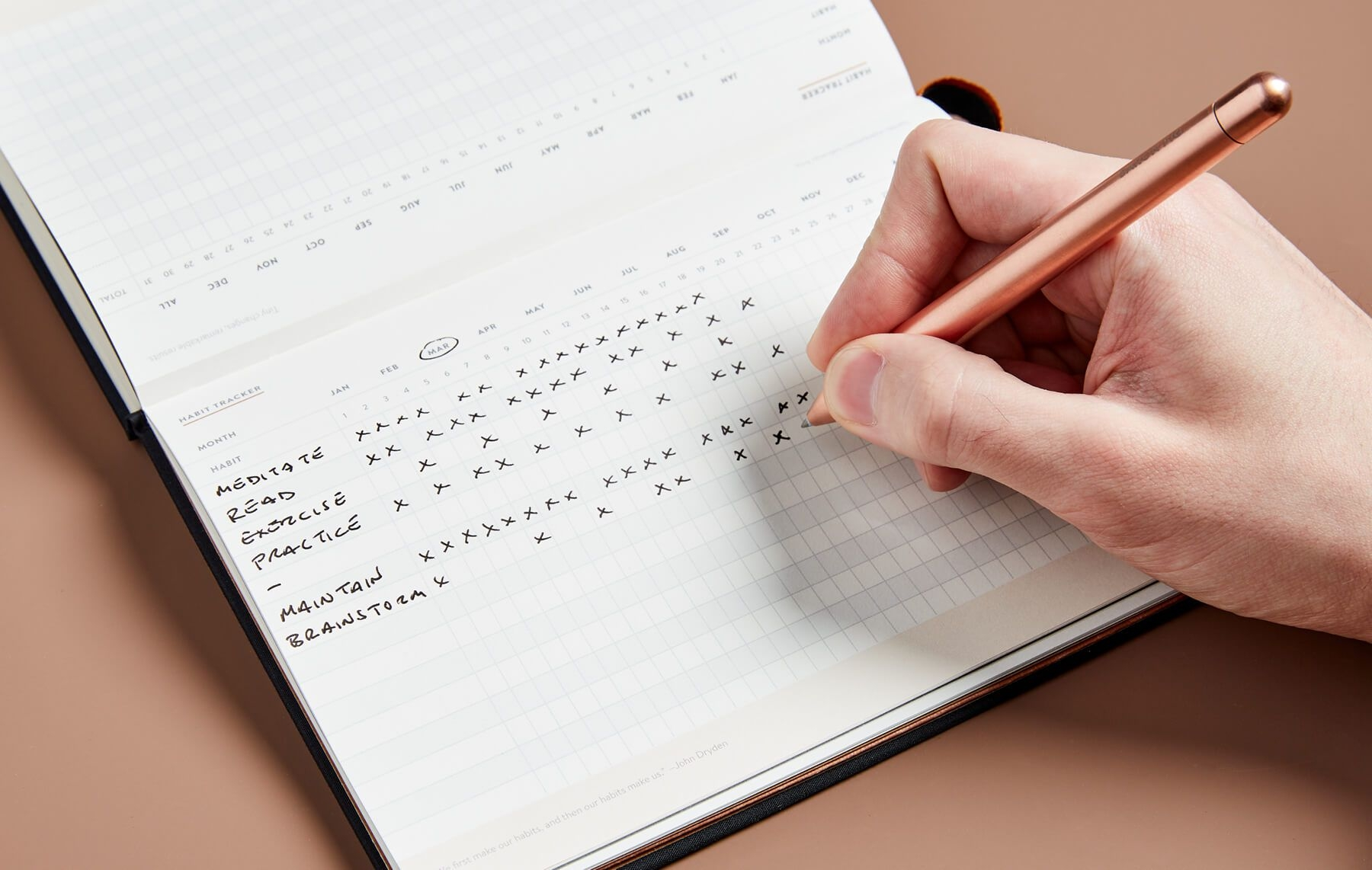 The Ultimate Habit Tracker Guide: Why And How To Track Your