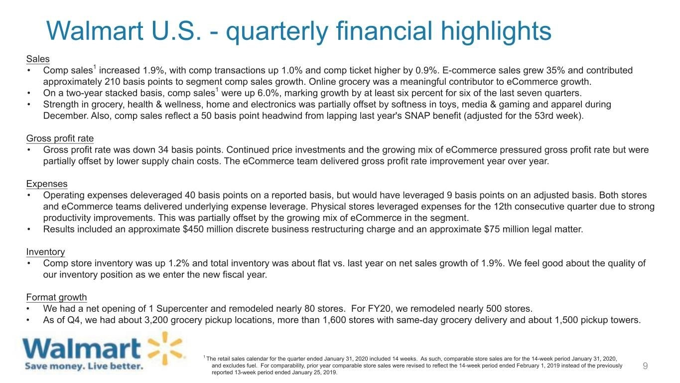 walmart inc 2020 current report 8 k