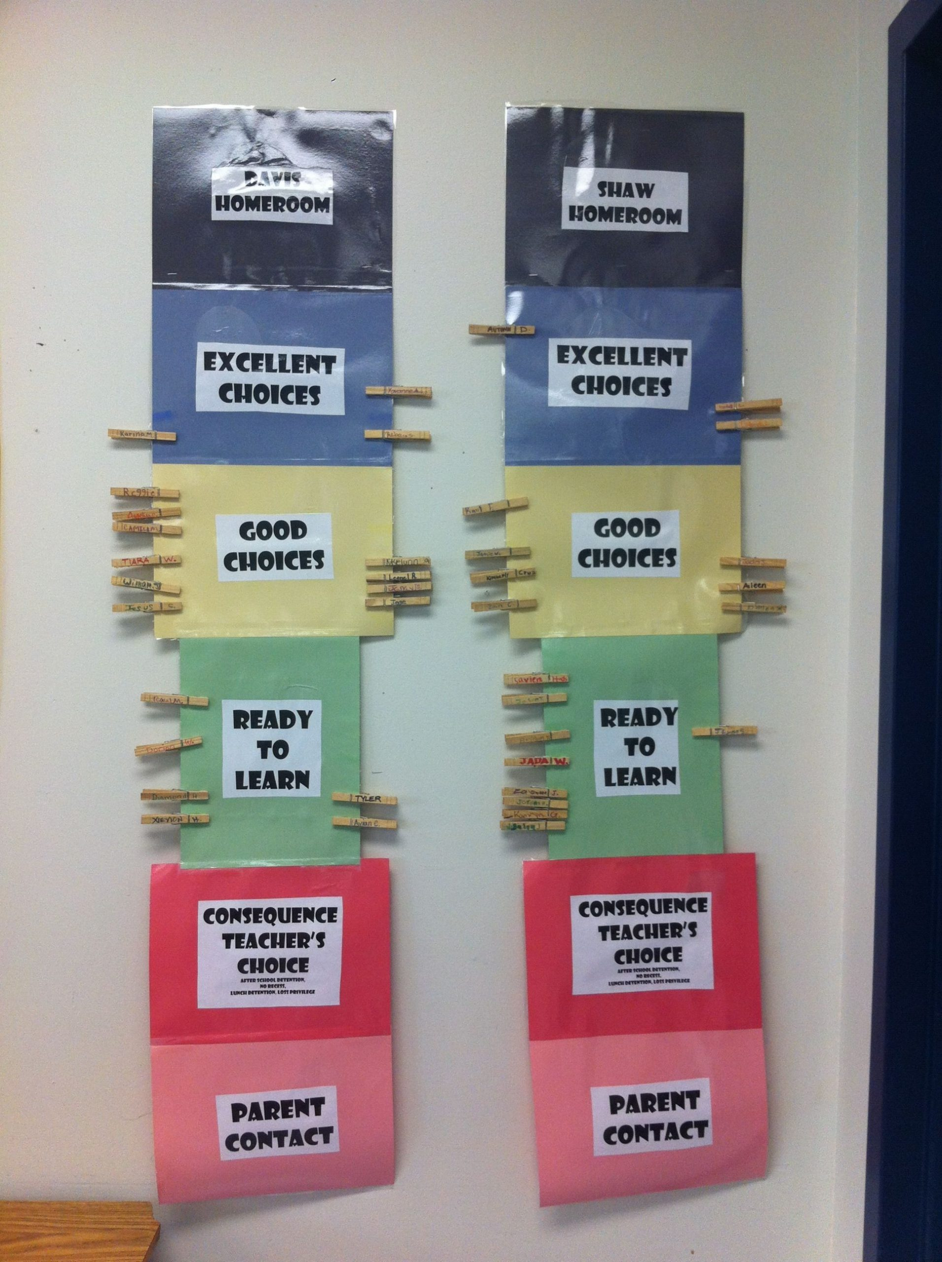 Classroom Behavior Chart Lewisburg District Umc