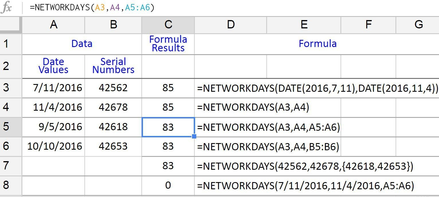 Count Working Days Between Dates In Google Sheets