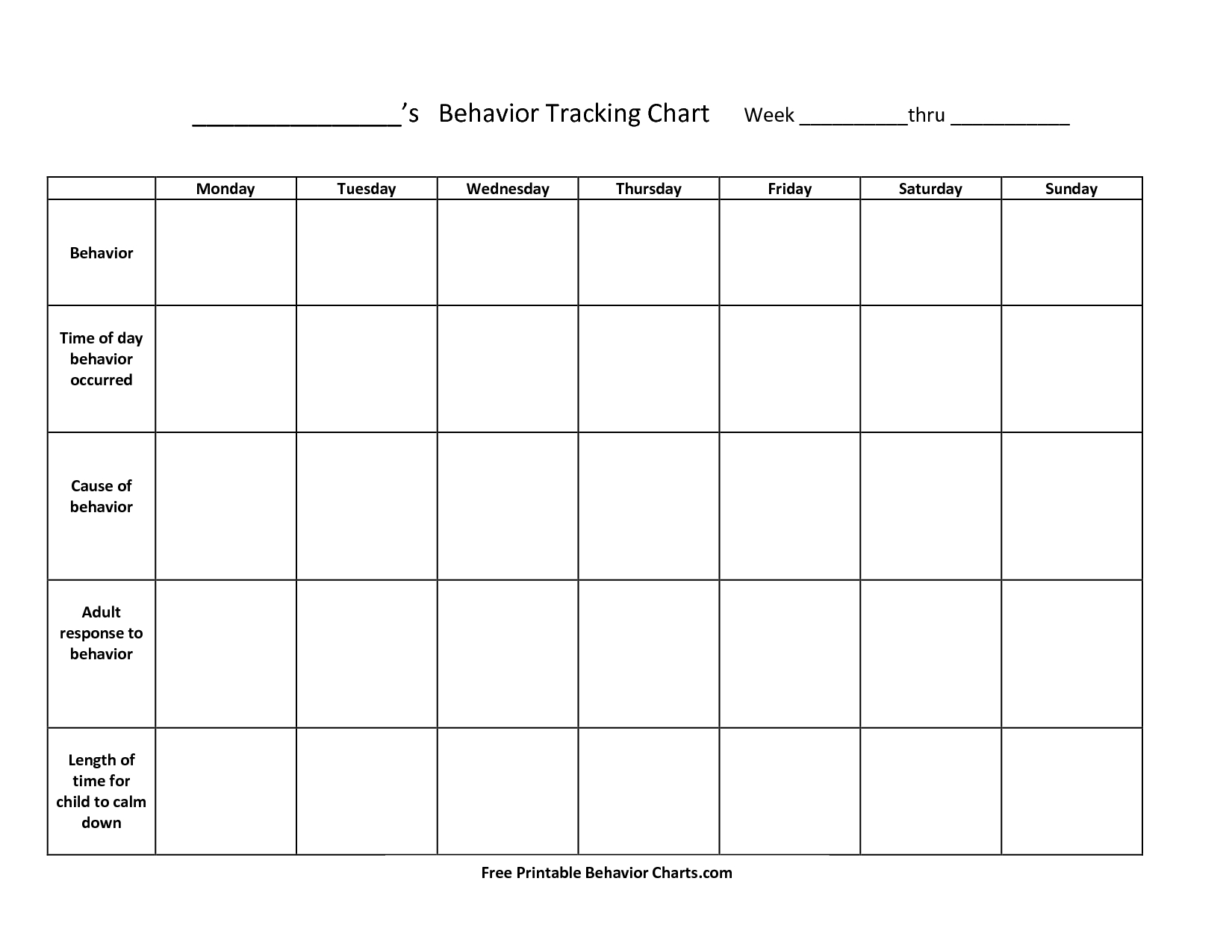 Free Printable Behavior Charts For Teachers | Free Printable