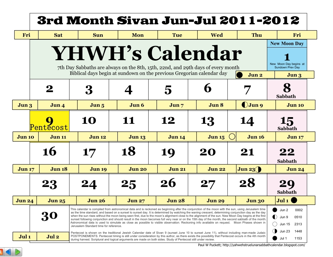 Hebrew Months Worksheet | Printable Worksheets And