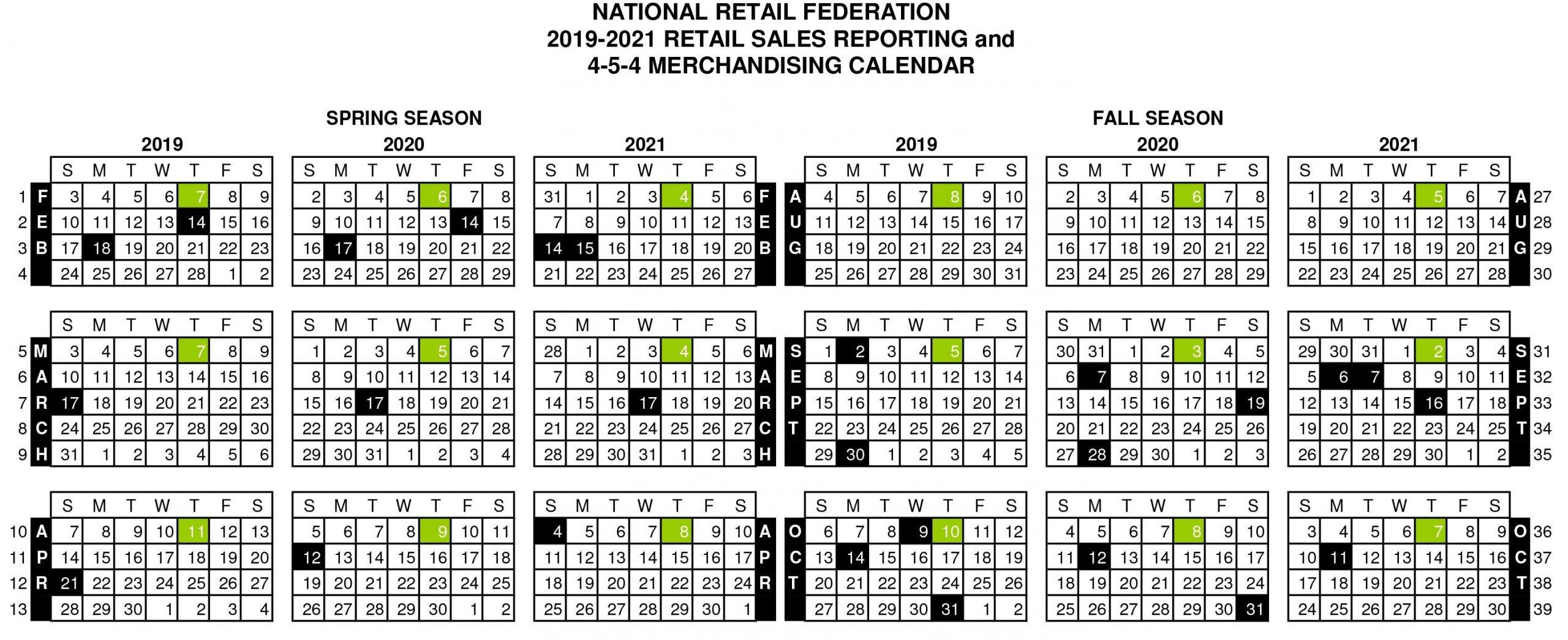 What Is The 4 5 4 Retail Calendar, And Should I Use It In My