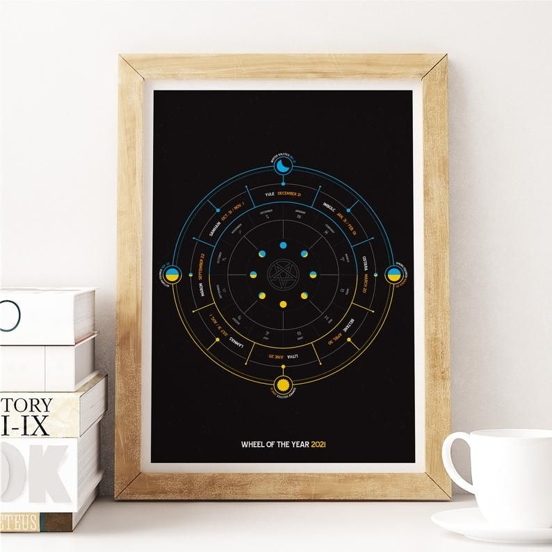 2021 wheel of the year poster 2021 witches calendar pagan