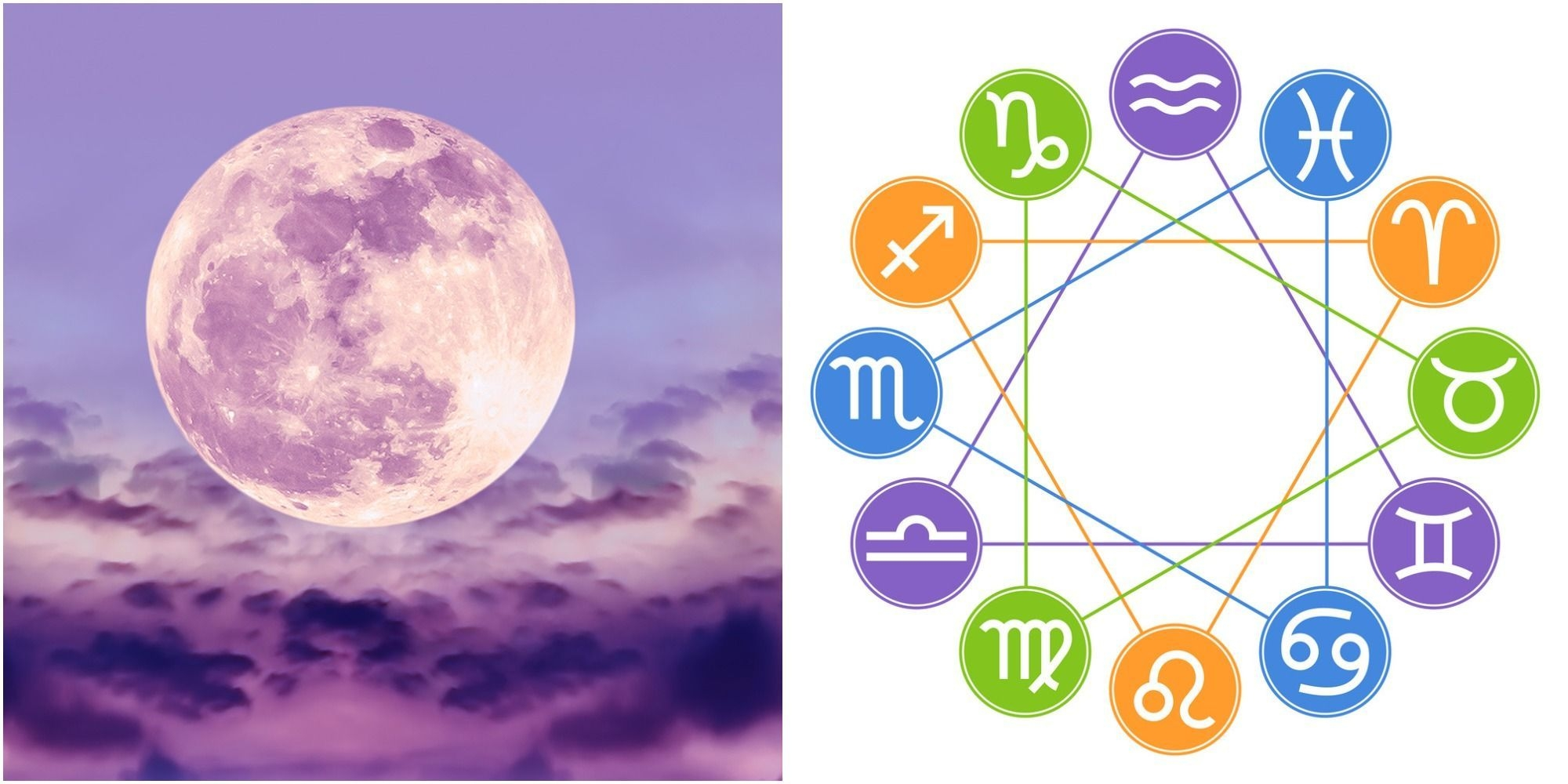 Every Full Moon In 2020 With Their Dates & Zodiac Explained