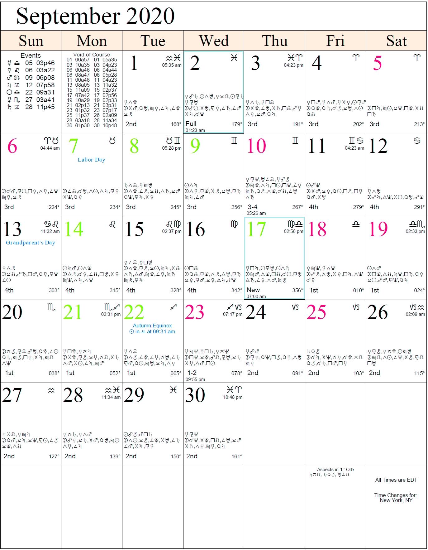 February 2021 Astrology Signs Calendar | Calendar 2021