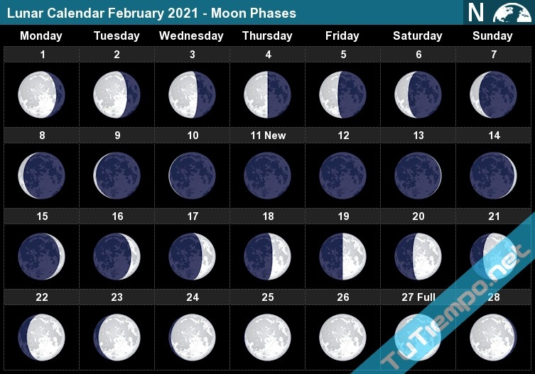 february 2021 full moon phases calendar calendar 2020