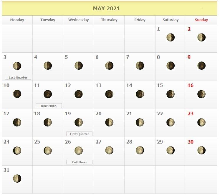 Lunar Calendar 2021 Free Download 2021 Galaxy Moon Phase