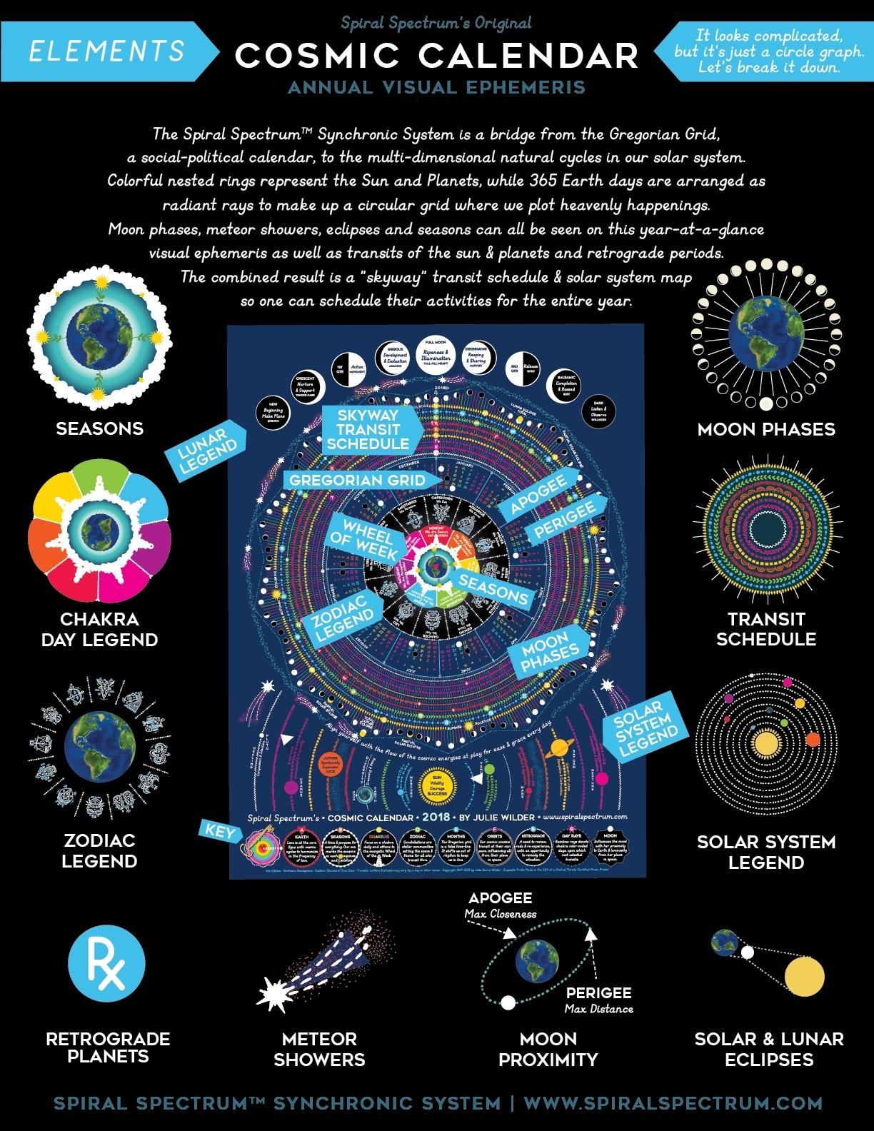 lunar calendar zodiac calculator   ten free printable
