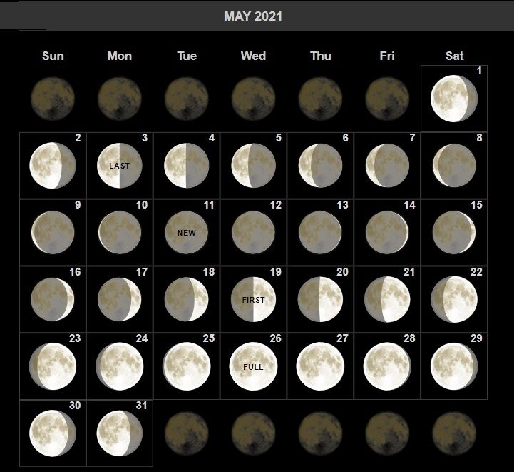 May 2021 Moon Calendar Lunar Phases Free Download