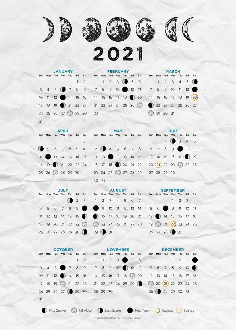 moon calendar 2021 (moon phases 2021) — poster in 2021