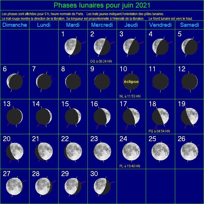 Phénomènes Astronomiques De Juin 2021 | Astrofiles