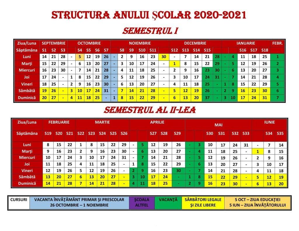 structura anului Școlar 2020 2021 câte zile libere au elevii