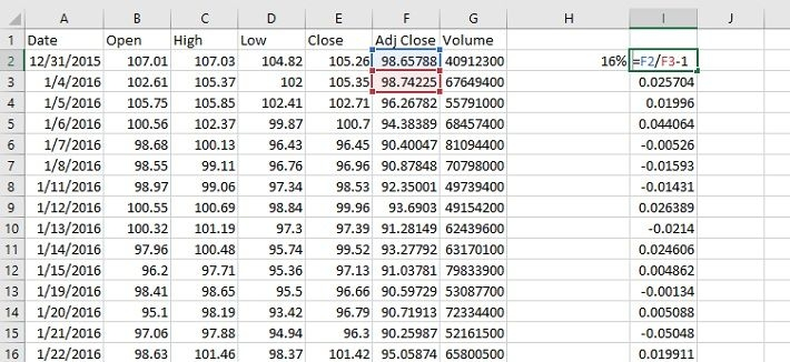 the highest sharpe ratio stocks in the s&p 500 [free excel