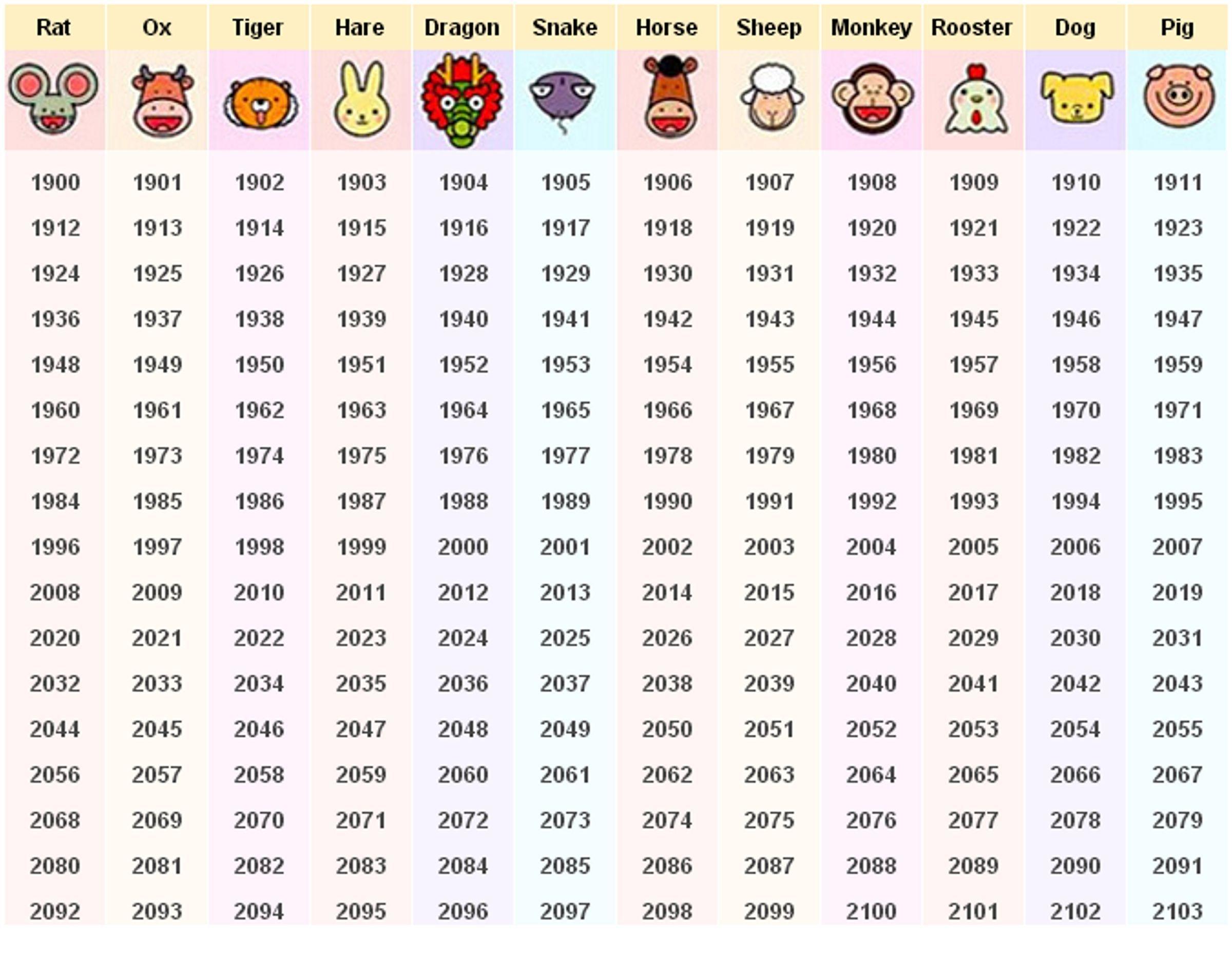 the zodiac calendar dates | ten free printable calendar