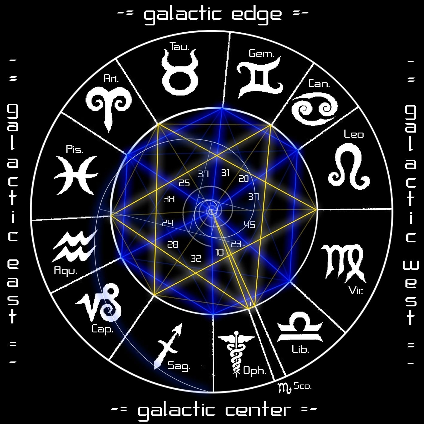 Zodiac Calendar 13 Signs | Ten Free Printable Calendar