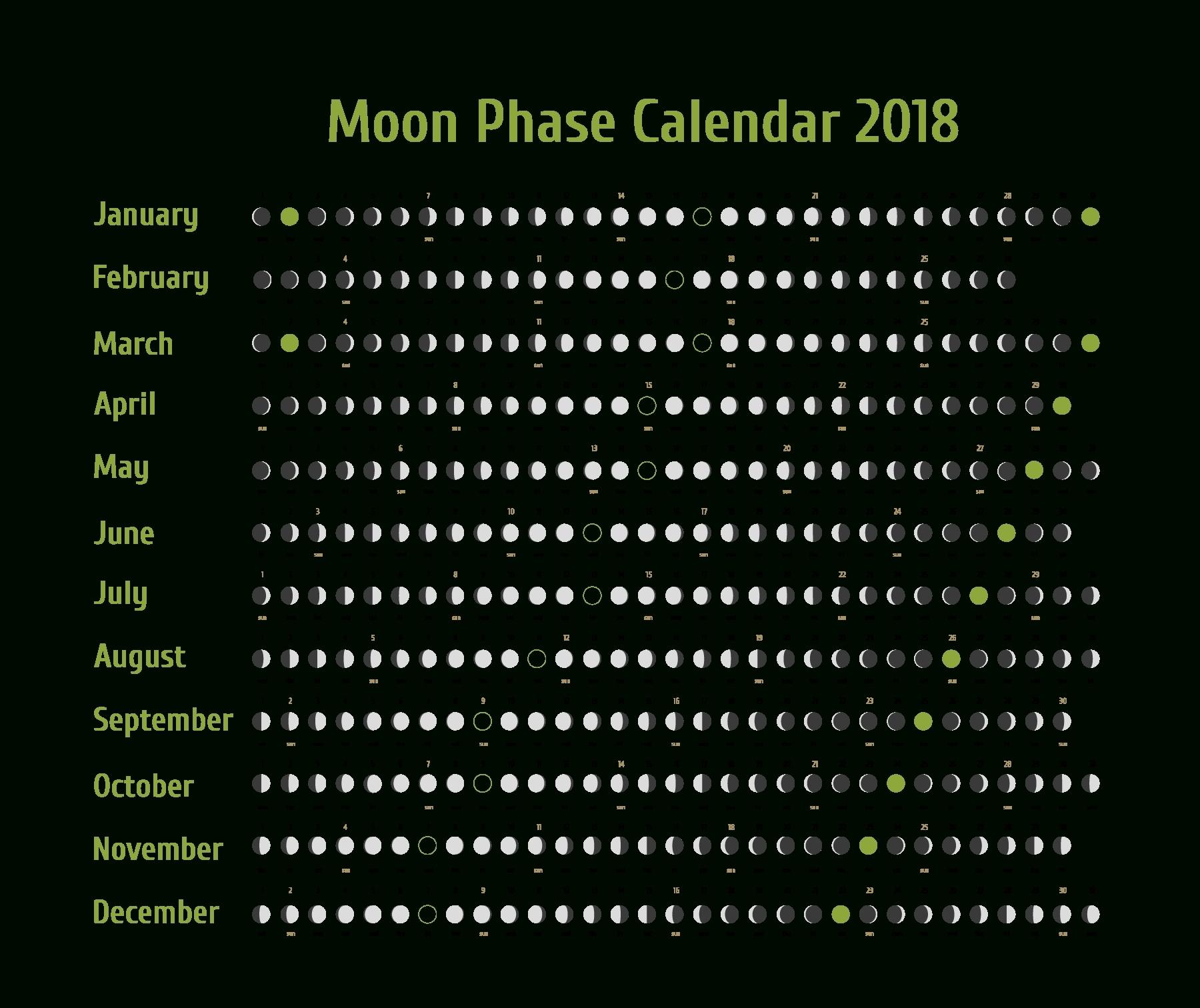 Zodiac Moon Calendar 2021 | Month Calendar Printable